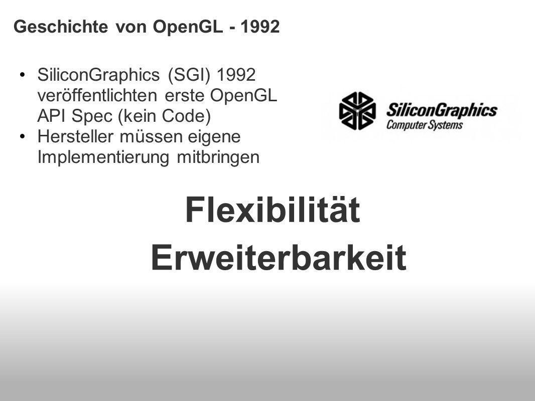 Geschichte von OpenGL - 1992 SiliconGraphics (SGI) 1992 veröffentlichten erste OpenGL API Spec (kein Code) Hersteller müssen eigene Implementierung mitbringen Flexibilität Erweiterbarkeit