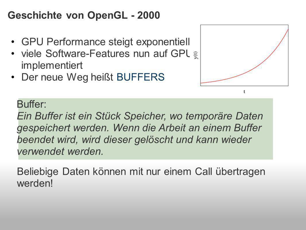 Geschichte von OpenGL - 2000 GPU Performance steigt exponentiell viele Software-Features nun auf GPU implementiert Der neue Weg heißt BUFFERS Buffer: Ein Buffer ist ein Stück Speicher, wo temporäre Daten gespeichert werden.