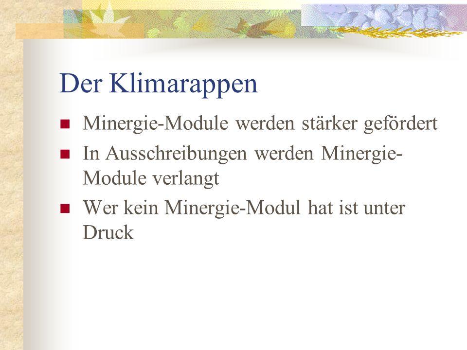 Die MuKEn2008 Die Energieverordnung überholt das Minergie-Modul >30% der Minergie-Module kann die MuKEn nicht erfüllen Das Gebäudeprogramm verlangt nur noch ein 3-fach Glas Ug=0.7