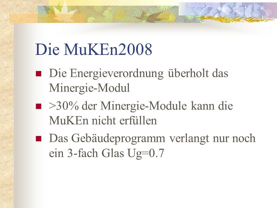 Die MuKEn2008 Die Energieverordnung überholt das Minergie-Modul >30% der Minergie-Module kann die MuKEn nicht erfüllen Das Gebäudeprogramm verlangt nu