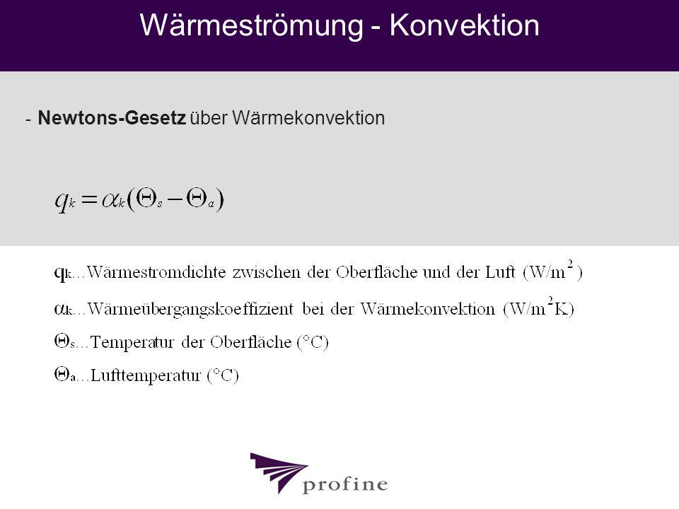 Wärmeströmung - Konvektion - Newtons-Gesetz über Wärmekonvektion