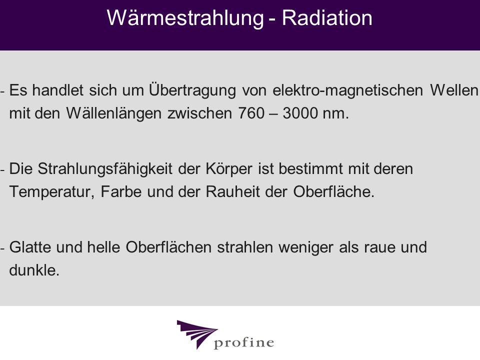 Wärmestrahlung - Radiation - Es handlet sich um Übertragung von elektro-magnetischen Wellen mit den Wällenlängen zwischen 760 – 3000 nm. - Die Strahlu