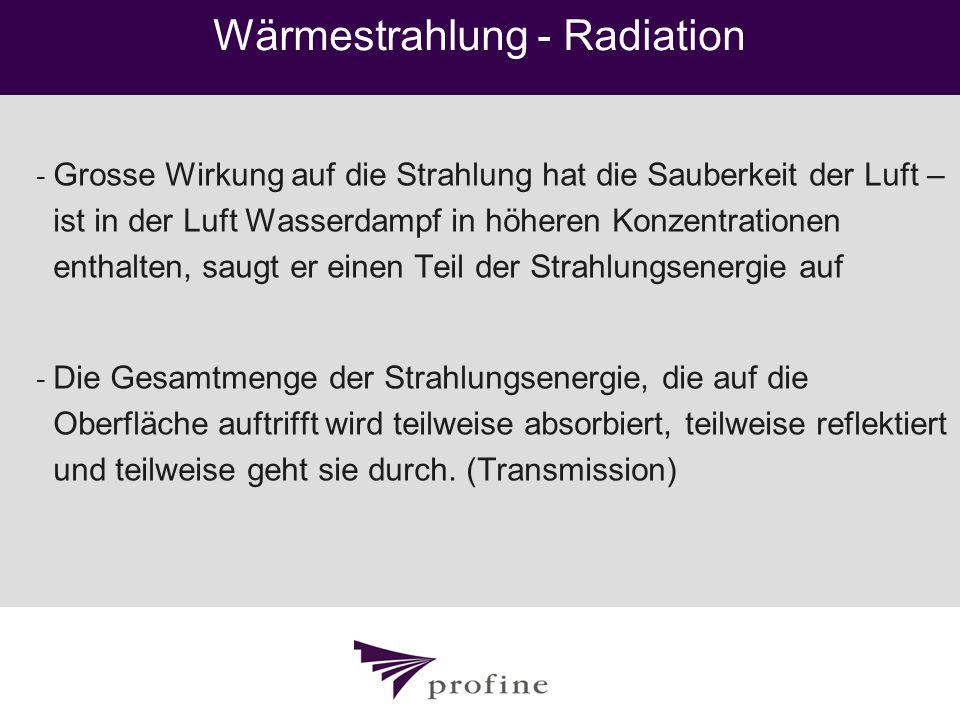 Wärmestrahlung - Radiation - Grosse Wirkung auf die Strahlung hat die Sauberkeit der Luft – ist in der Luft Wasserdampf in höheren Konzentrationen ent