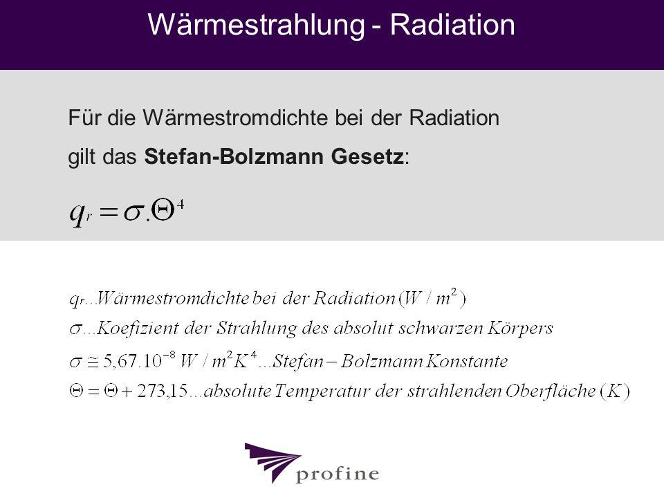 Wärmestrahlung - Radiation Für die Wärmestromdichte bei der Radiation gilt das Stefan-Bolzmann Gesetz: