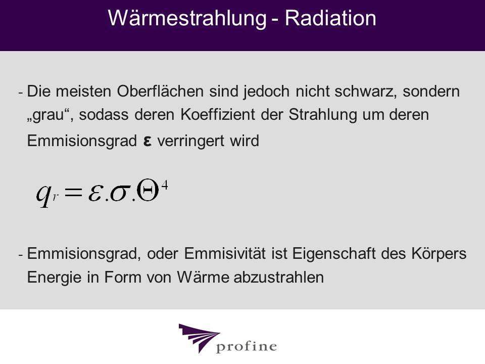 Wärmestrahlung - Radiation - Die meisten Oberflächen sind jedoch nicht schwarz, sondern grau, sodass deren Koeffizient der Strahlung um deren Emmision