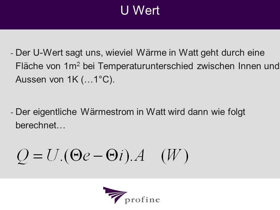 U Wert - Der U-Wert sagt uns, wieviel Wärme in Watt geht durch eine Fläche von 1m 2 bei Temperaturunterschied zwischen Innen und Aussen von 1K (…1°C).