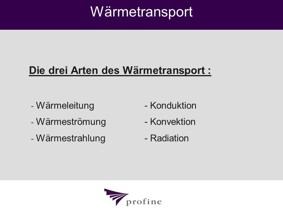 Wärmetransport Die drei Arten des Wärmetransport : - Wärmeleitung- Konduktion - Wärmeströmung- Konvektion - Wärmestrahlung- Radiation