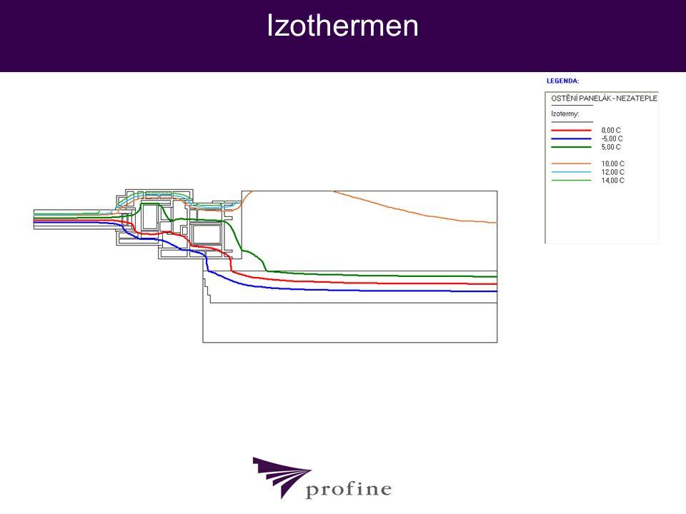 Izothermen