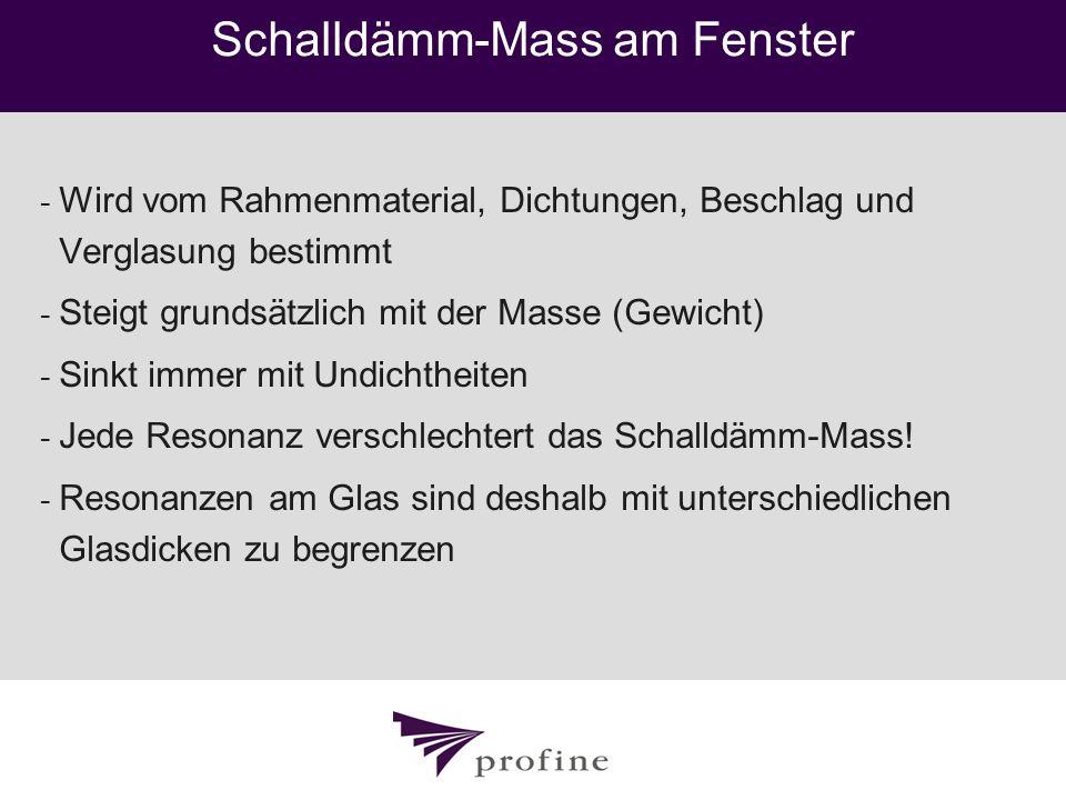 Schalldämm-Mass am Fenster - Wird vom Rahmenmaterial, Dichtungen, Beschlag und Verglasung bestimmt - Steigt grundsätzlich mit der Masse (Gewicht) - Si