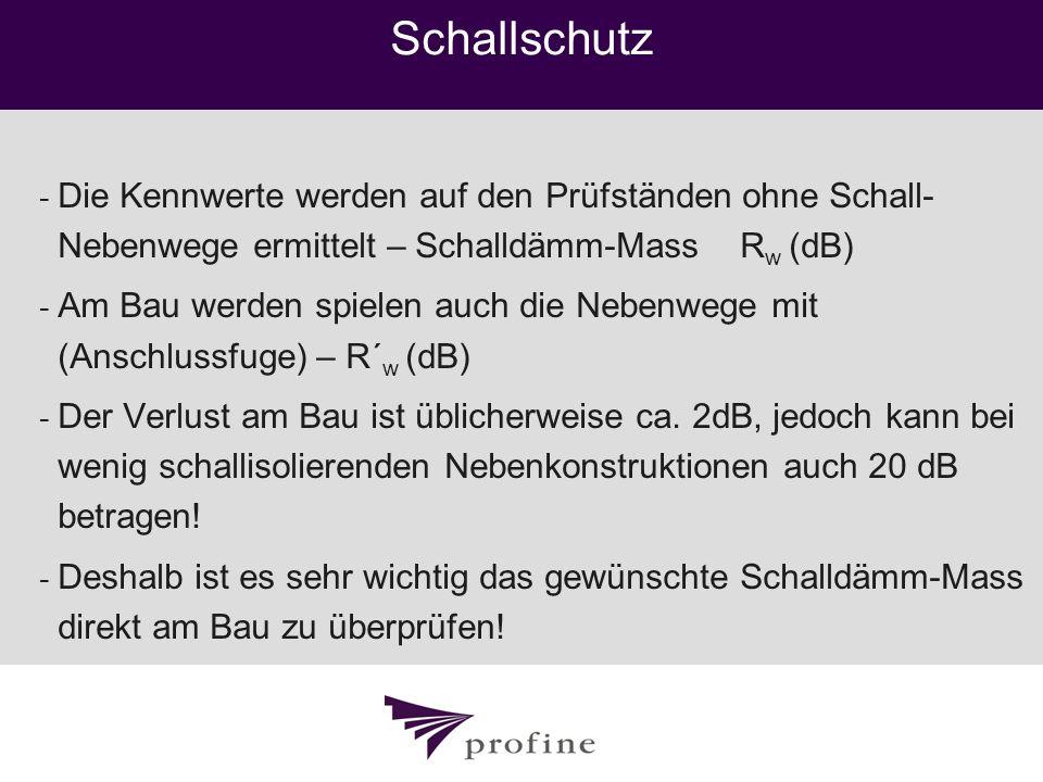 Schallschutz - Die Kennwerte werden auf den Prüfständen ohne Schall- Nebenwege ermittelt – Schalldämm-Mass R w (dB) - Am Bau werden spielen auch die N