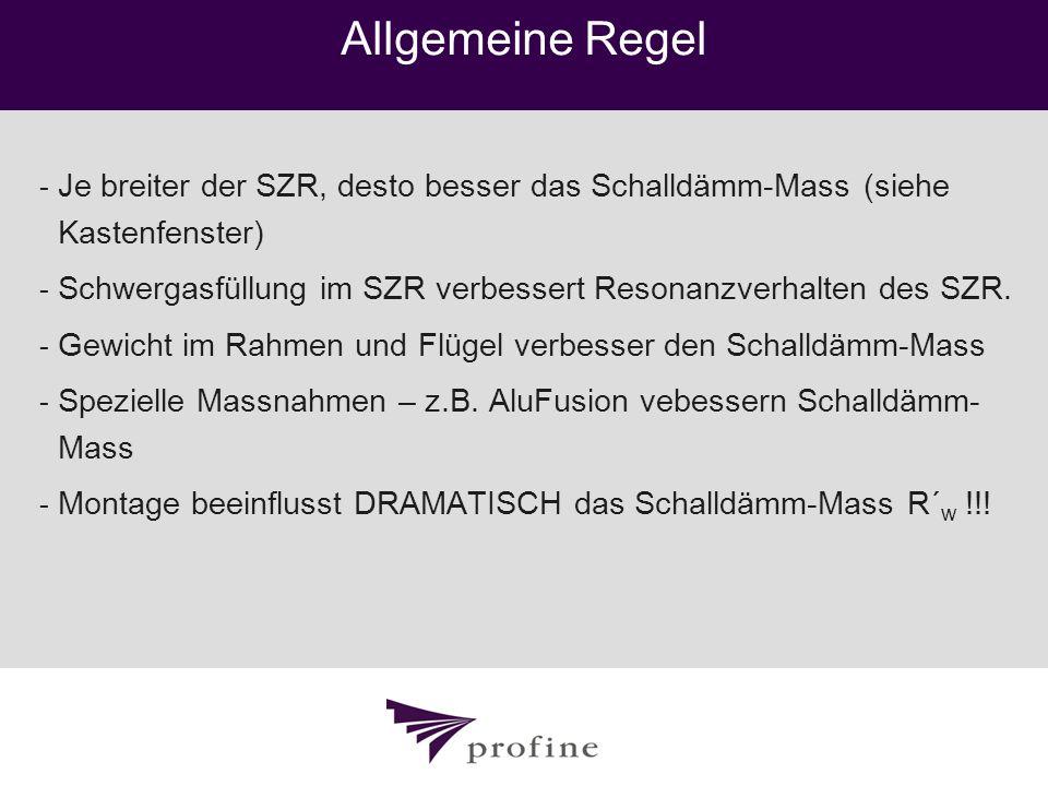Allgemeine Regel - Je breiter der SZR, desto besser das Schalldämm-Mass (siehe Kastenfenster) - Schwergasfüllung im SZR verbessert Resonanzverhalten d