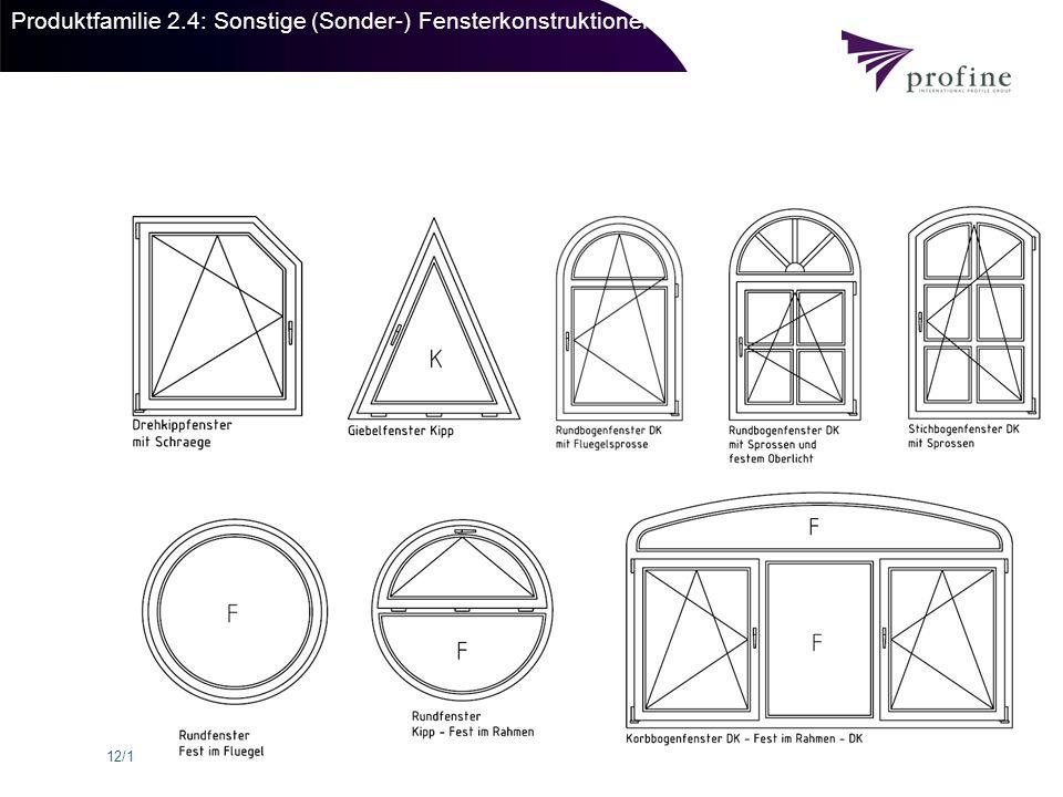 12/15 Produktfamilie 2.4: Sonstige (Sonder-) Fensterkonstruktionen