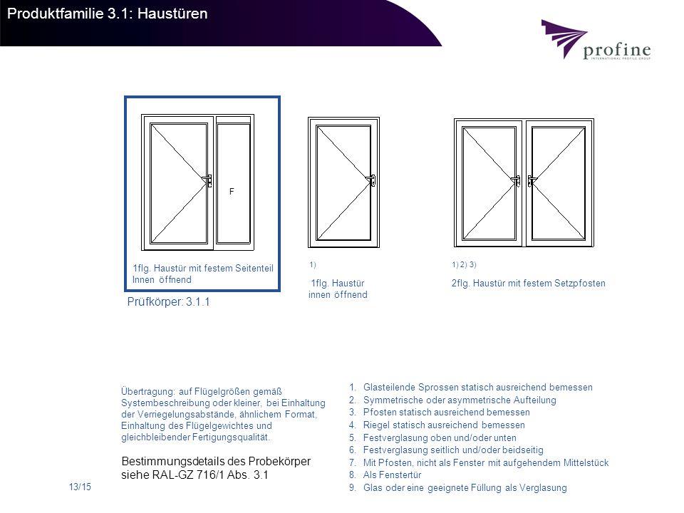 13/15 Produktfamilie 3.1: Haustüren 1flg. Haustür innen öffnend Bestimmungsdetails des Probekörper siehe RAL-GZ 716/1 Abs. 3.1 Prüfkörper: 3.1.1 1flg.