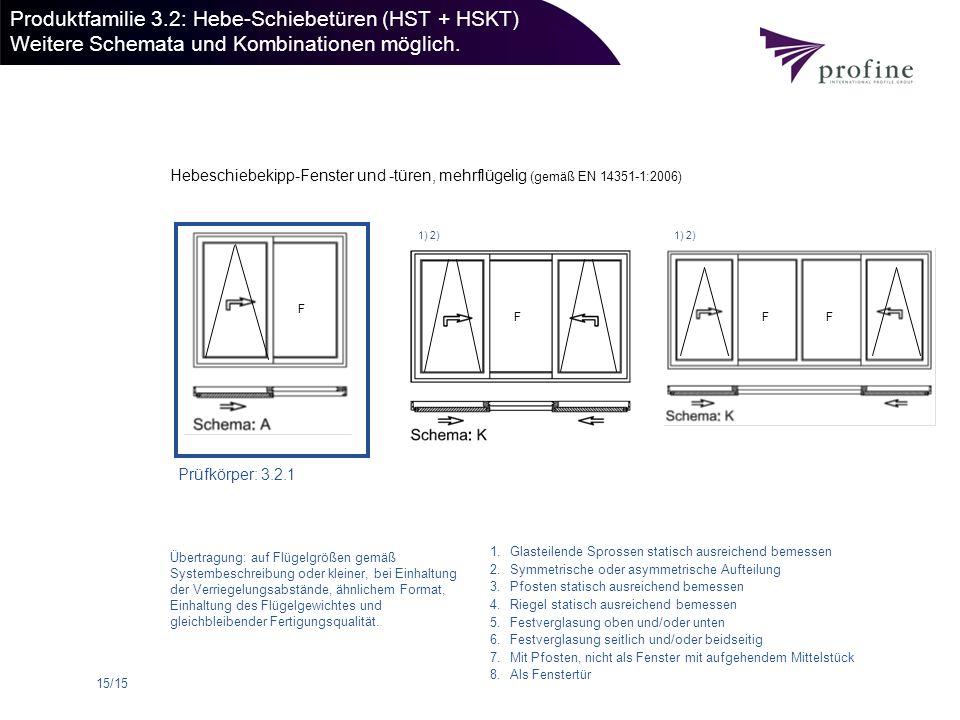 15/15 Produktfamilie 3.2: Hebe-Schiebetüren (HST + HSKT) Weitere Schemata und Kombinationen möglich. Prüfkörper: 3.2.1 Hebeschiebekipp-Fenster und -tü