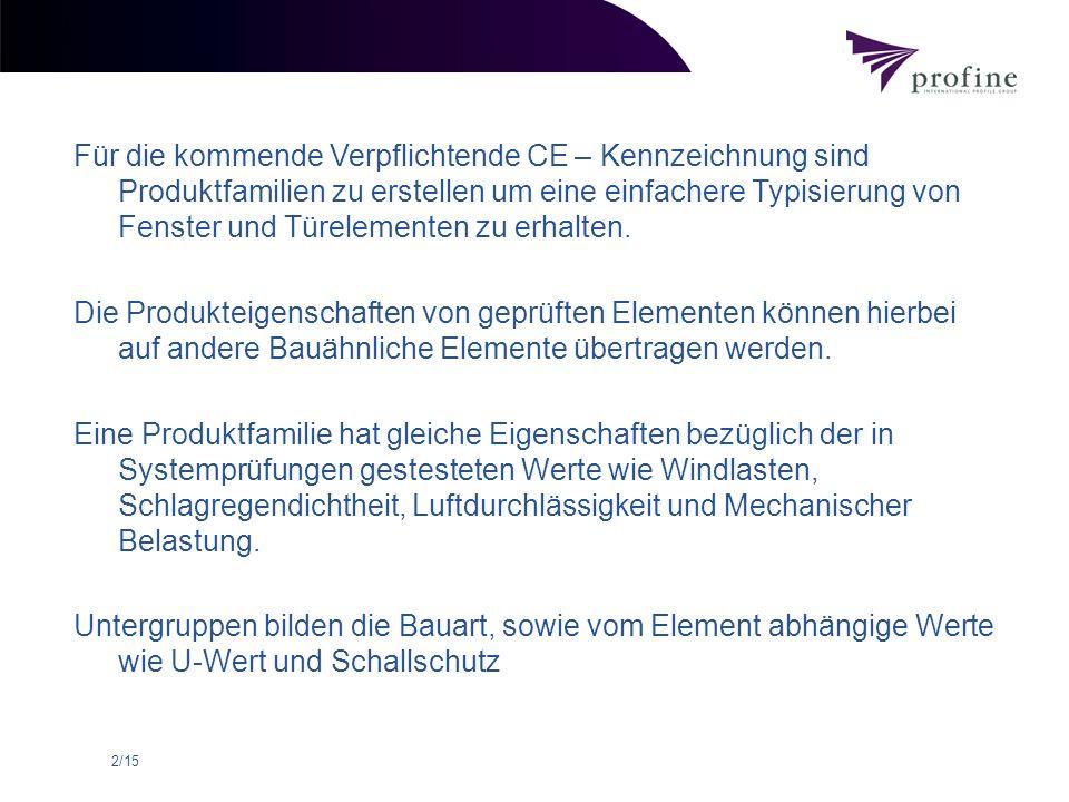 13/15 Produktfamilie 3.1: Haustüren 1flg.