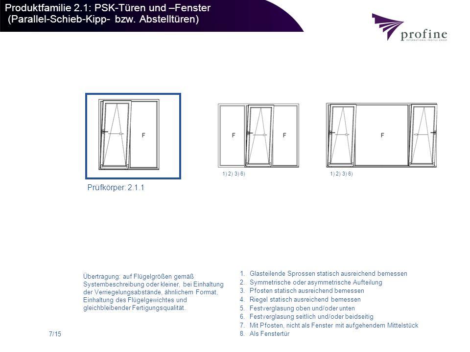 7/15 Produktfamilie 2.1: PSK-Türen und –Fenster (Parallel-Schieb-Kipp- bzw. Abstelltüren) Prüfkörper: 2.1.1 1) 2) 3) 6) 1.Glasteilende Sprossen statis