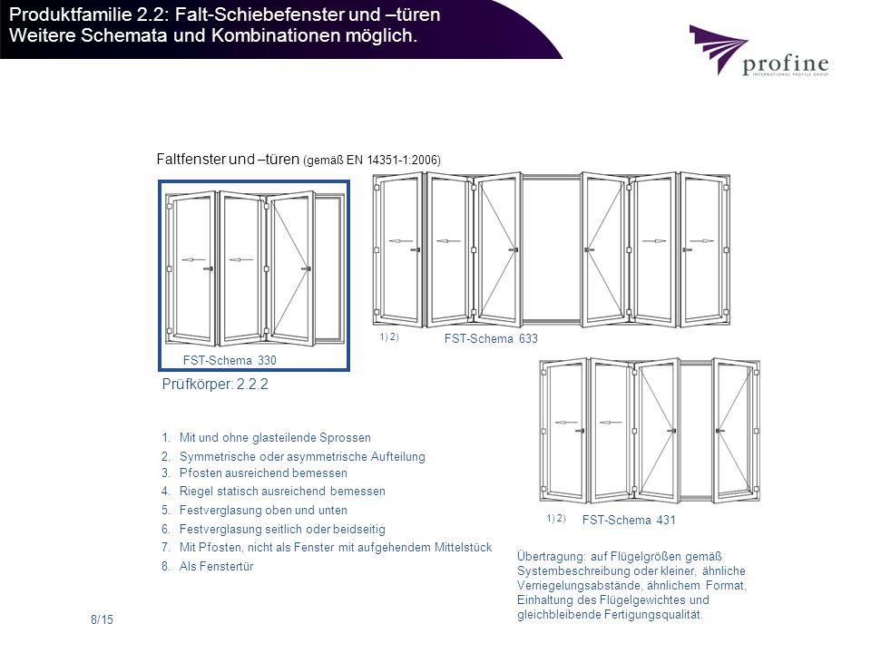 8/15 Produktfamilie 2.2: Falt-Schiebefenster und –türen Weitere Schemata und Kombinationen möglich. FST-Schema 633 Faltfenster und –türen (gemäß EN 14