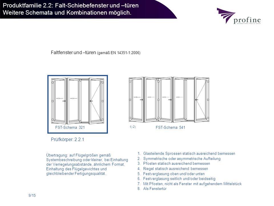 10/15 Produktfamilie 2.3: Schwingfenster Prüfkörper: 2.3.1 Schwingfenster 1) 1.Glasteilende Sprossen statisch ausreichend bemessen 2.Symmetrische oder asymmetrische Aufteilung 3.Pfosten statisch ausreichend bemessen 4.Riegel statisch ausreichend bemessen 5.Festverglasung oben und/oder unten 6.Festverglasung seitlich und/oder beidseitig 7.Mit Pfosten, nicht als Fenster mit aufgehendem Mittelstück 8.Als Fenstertür Übertragung: auf Flügelgrößen gemäß Systembeschreibung oder kleiner, bei Einhaltung der Verriegelungsabstände, ähnlichem Format, Einhaltung des Flügelgewichtes und gleichbleibender Fertigungsqualität.