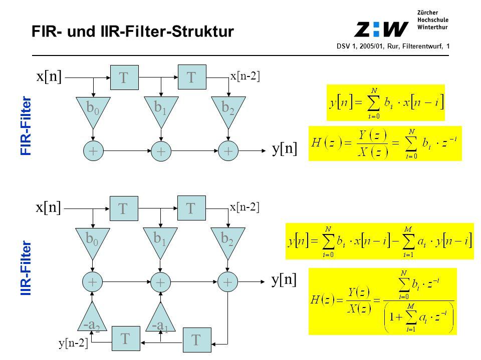 Vor- und Nachteile FIR- und IIR-Filter DSV 1, 2005/01, Rur, Filterentwurf, 2 FIR-Filter sind nichtrekursive LTD-Systeme werden meistens in Transversalstruktur (Direktform 1) realisiert + linearer Phasengang realisierbar + immer stabil (alle Pole im Ursprung) + toleranter gegenüber Quantisierungseffekten als IIR-Filter - höhere Filterordnung als vergleichbare IIR-Filter (mehr Realisierungsaufwand, dafür effiziente Struktur für DSP) - Zeitverzögerung bzw.