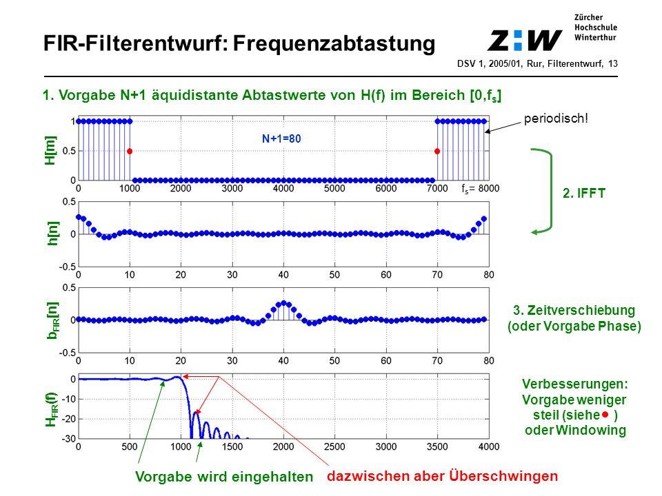 DSV 1, 2005/01, Rur, Filterentwurf, 13 FIR-Filterentwurf: Frequenzabtastung 1. Vorgabe N+1 äquidistante Abtastwerte von H(f) im Bereich [0,f s ] fs=fs