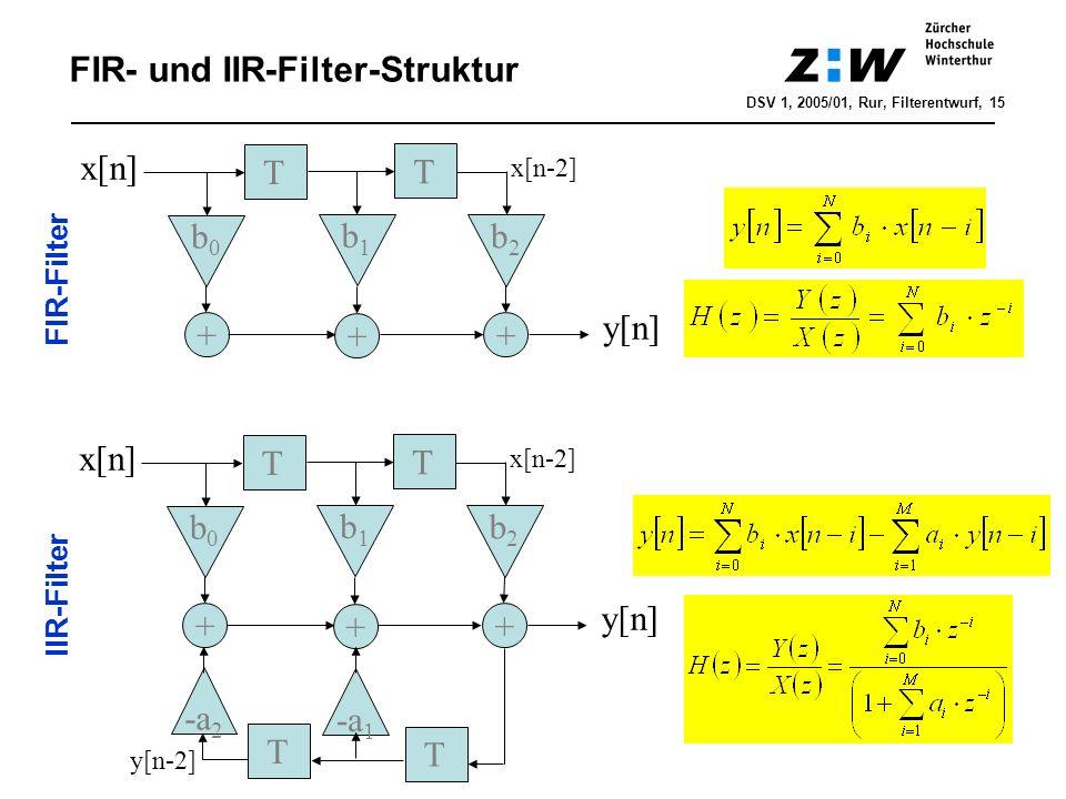 FIR- und IIR-Filter-Struktur DSV 1, 2005/01, Rur, Filterentwurf, 15 FIR-Filter T + b0b0 T b1b1 b2b2 + + y[n] x[n] x[n-2] T + -a 1 b0b0 T b1b1 b2b2 + +