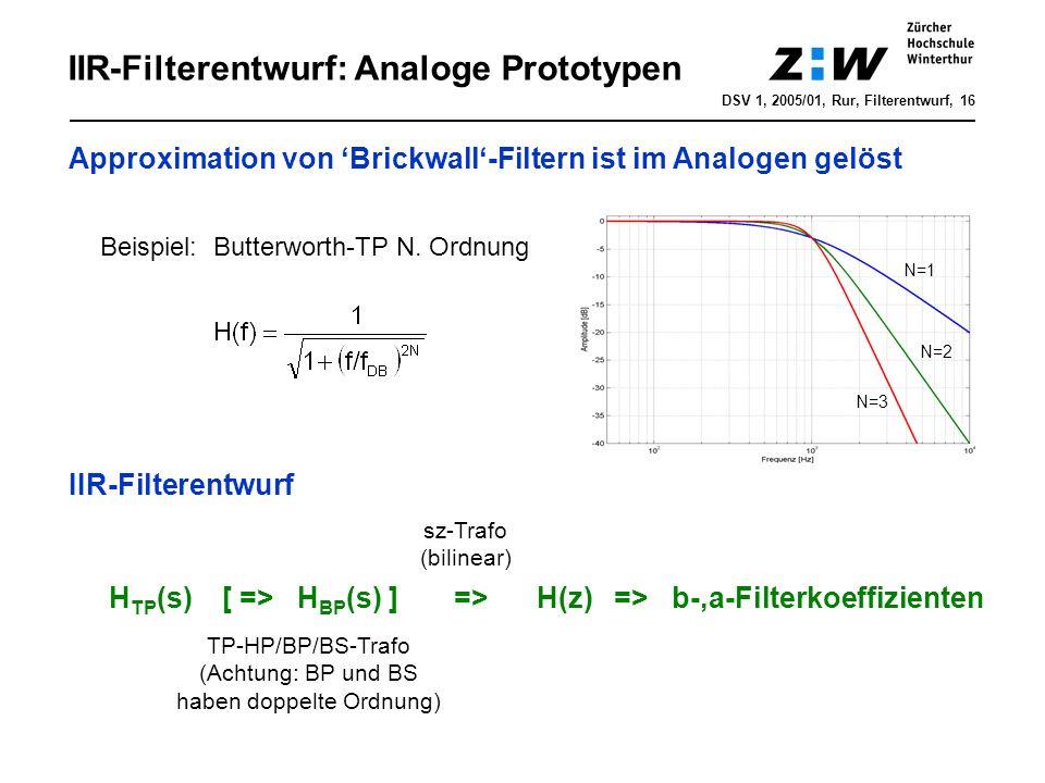 DSV 1, 2005/01, Rur, Filterentwurf, 16 IIR-Filterentwurf: Analoge Prototypen Approximation von Brickwall-Filtern ist im Analogen gelöst Beispiel: Butt