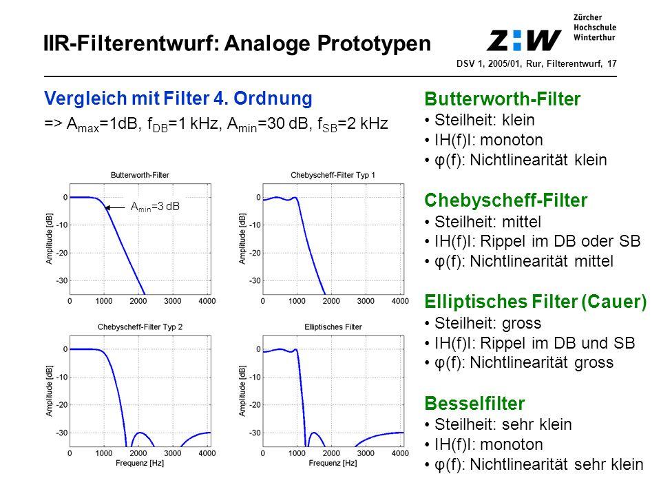 DSV 1, 2005/01, Rur, Filterentwurf, 17 IIR-Filterentwurf: Analoge Prototypen Vergleich mit Filter 4. Ordnung => A max =1dB, f DB =1 kHz, A min =30 dB,