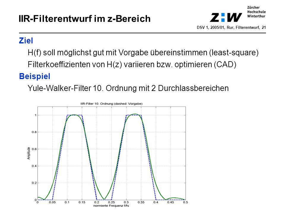 DSV 1, 2005/01, Rur, Filterentwurf, 21 IIR-Filterentwurf im z-Bereich Ziel H(f) soll möglichst gut mit Vorgabe übereinstimmen (least-square) Filterkoe