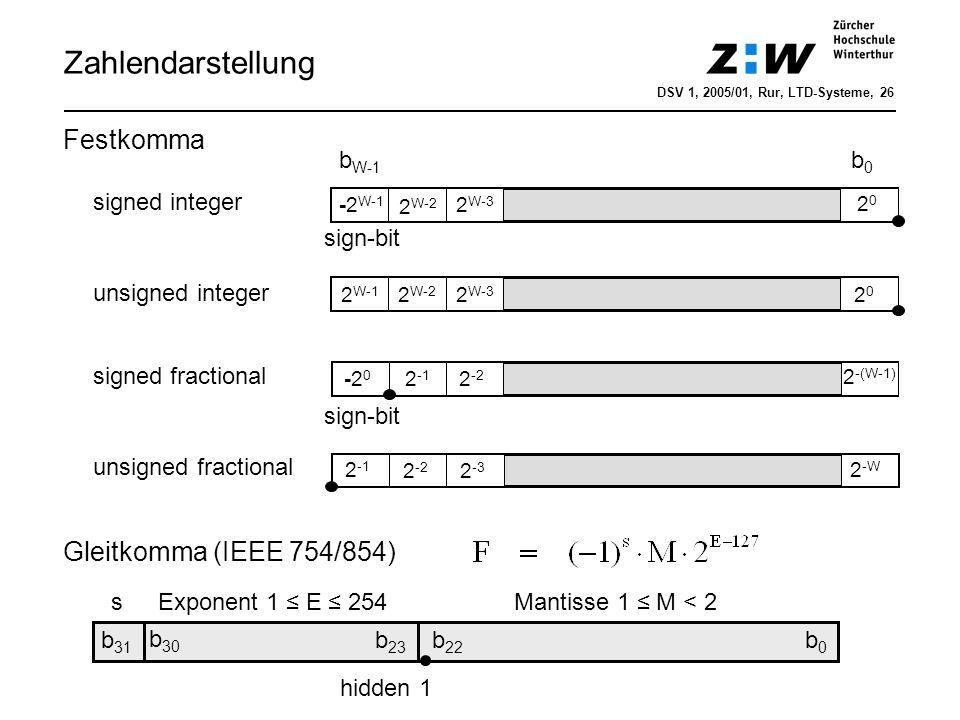 Zahlendarstellung sign-bit -2 W-1 2 W-2 2 W-3 2020 signed integer b0b0 b W-1 2 W-1 2 W-2 2 W-3 2020 unsigned integer sign-bit -20-20 2 -1 2 -2 2 -(W-1