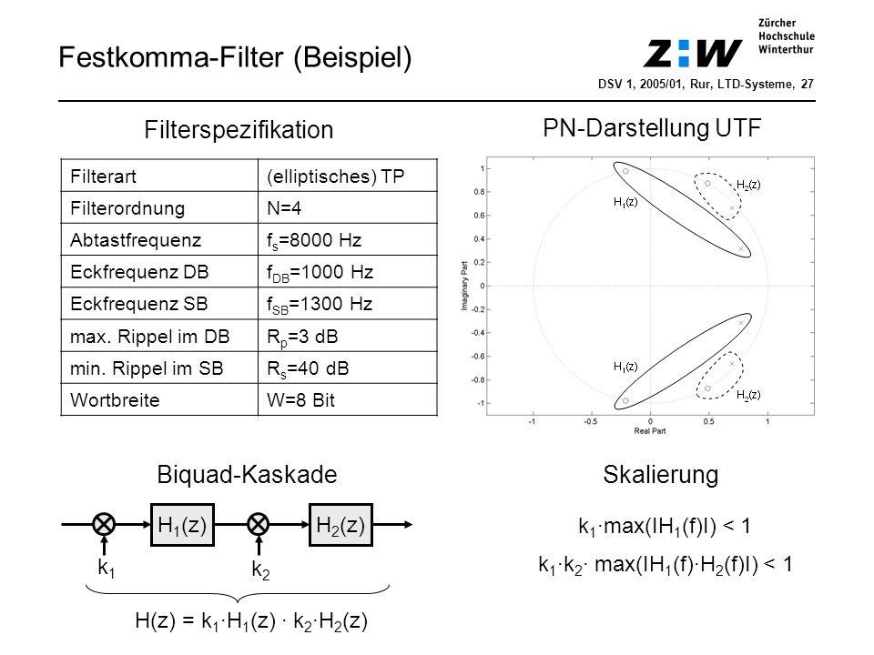 Festkomma-Filter (Beispiel) DSV 1, 2005/01, Rur, LTD-Systeme, 27 Filterart(elliptisches) TP FilterordnungN=4 Abtastfrequenzf s =8000 Hz Eckfrequenz DB