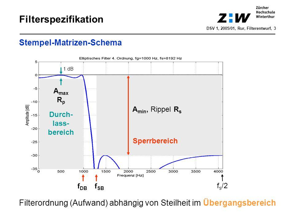 Filterspezifikation DSV 1, 2005/01, Rur, Filterentwurf, 3 A min, Rippel R s A max R p Durch- lass- bereich f DB f SB f s /2 Stempel-Matrizen-Schema Sp