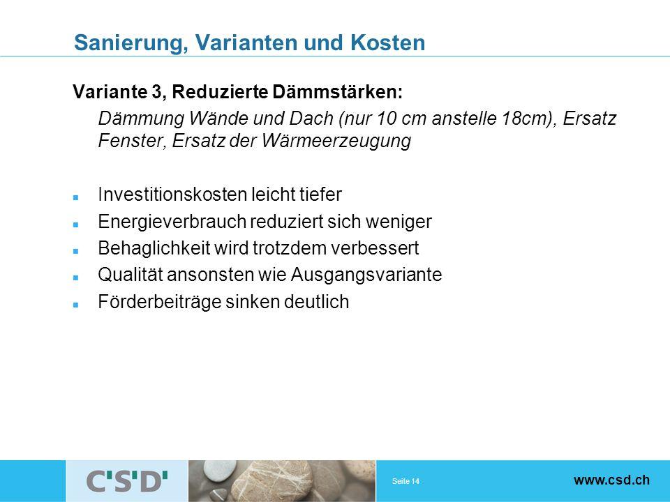 Seite 14 www.csd.ch Sanierung, Varianten und Kosten Variante 3, Reduzierte Dämmstärken: Dämmung Wände und Dach (nur 10 cm anstelle 18cm), Ersatz Fenst
