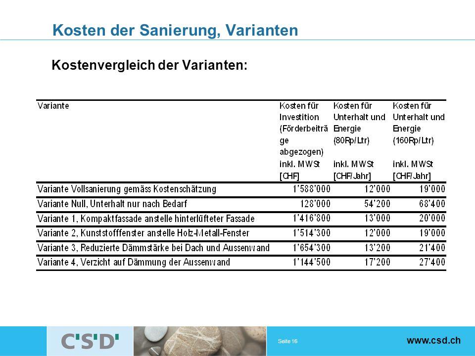 Seite 16 www.csd.ch Kosten der Sanierung, Varianten Kostenvergleich der Varianten: