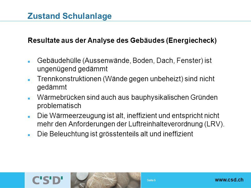 Seite 5 www.csd.ch Zustand Schulanlage Resultate aus der Analyse des Gebäudes (Energiecheck) Gebäudehülle (Aussenwände, Boden, Dach, Fenster) ist unge