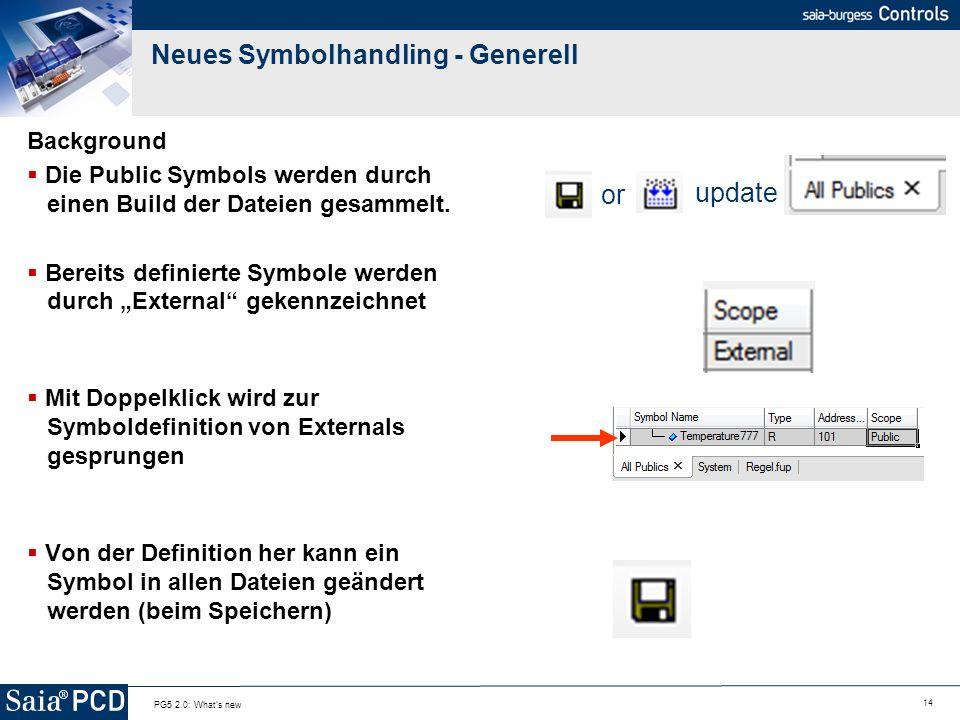 14 PG5 2.0: What's new Neues Symbolhandling - Generell Background Die Public Symbols werden durch einen Build der Dateien gesammelt. Bereits definiert