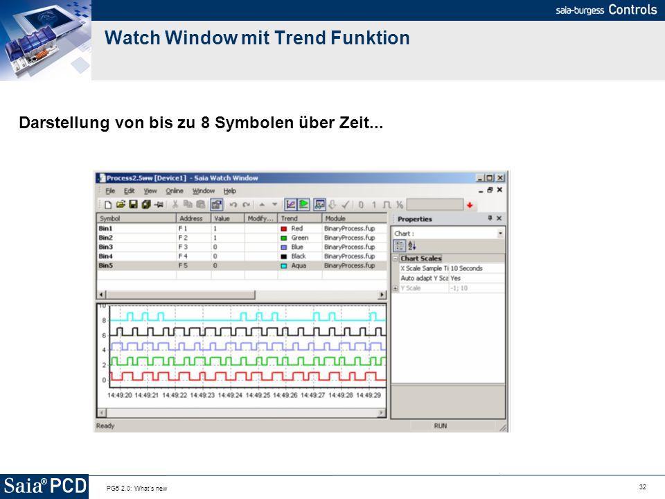 32 PG5 2.0: What's new Watch Window mit Trend Funktion Darstellung von bis zu 8 Symbolen über Zeit...