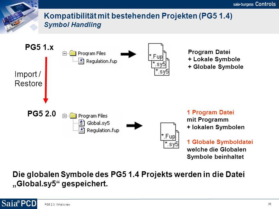 36 PG5 2.0: What's new Kompatibilität mit bestehenden Projekten (PG5 1.4) Symbol Handling PG5 1.x PG5 2.0 Import / Restore Program Datei + Lokale Symb