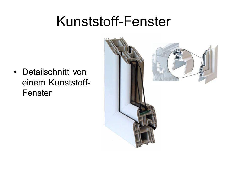 Kunststoff-Fenster Detailschnitt von einem Kunststoff- Fenster