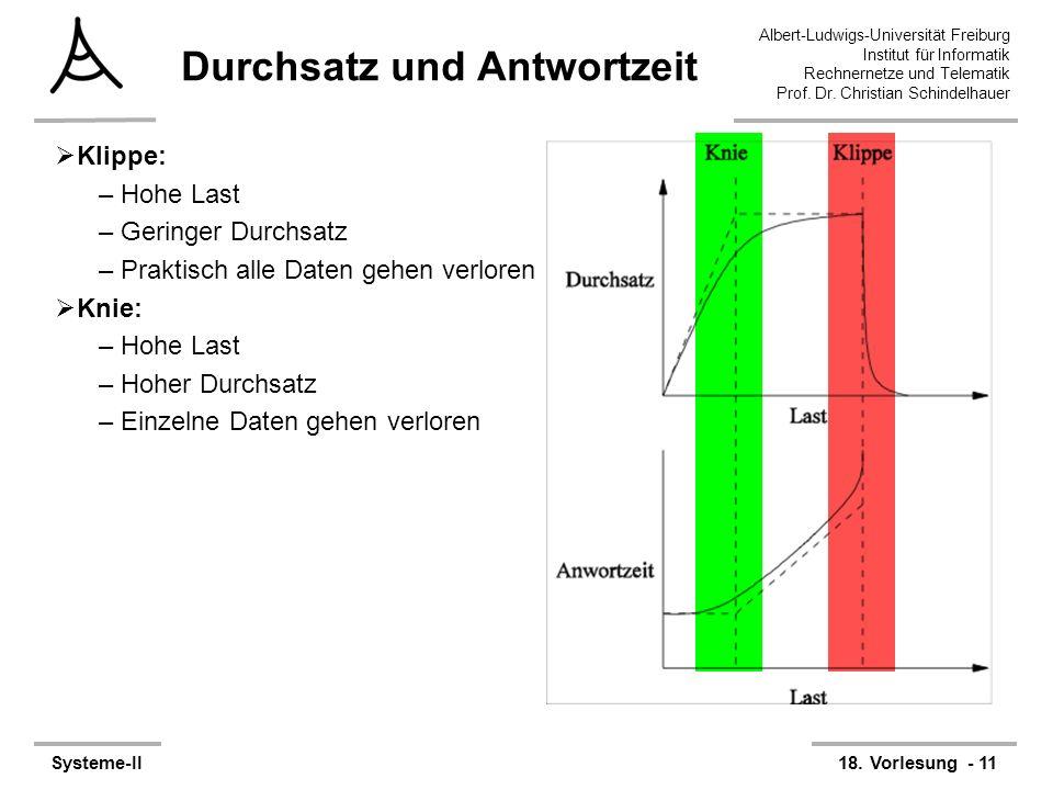 Albert-Ludwigs-Universität Freiburg Institut für Informatik Rechnernetze und Telematik Prof. Dr. Christian Schindelhauer Systeme-II18. Vorlesung - 11