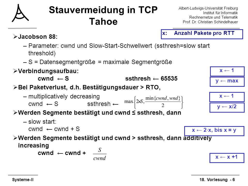Albert-Ludwigs-Universität Freiburg Institut für Informatik Rechnernetze und Telematik Prof. Dr. Christian Schindelhauer Systeme-II18. Vorlesung - 6 J