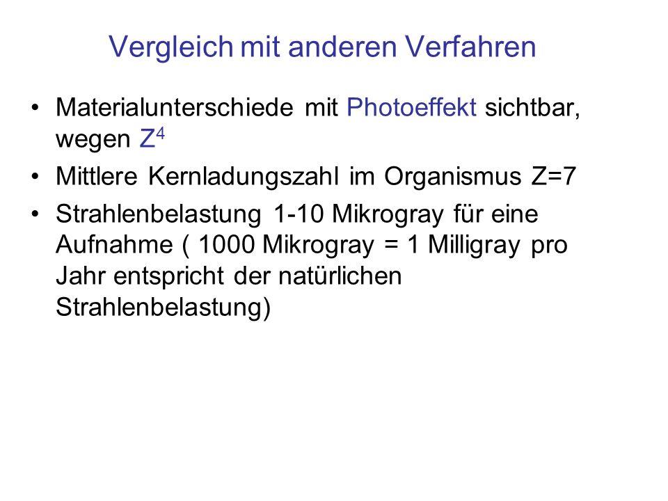 Vergleich mit anderen Verfahren Materialunterschiede mit Photoeffekt sichtbar, wegen Z 4 Mittlere Kernladungszahl im Organismus Z=7 Strahlenbelastung
