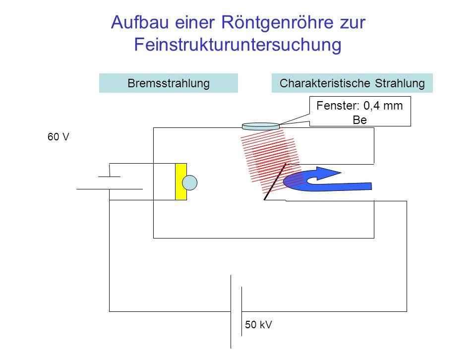 Aufbau einer Röntgenröhre zur Feinstrukturuntersuchung 50 kV 60 V BremsstrahlungCharakteristische Strahlung Fenster: 0,4 mm Be