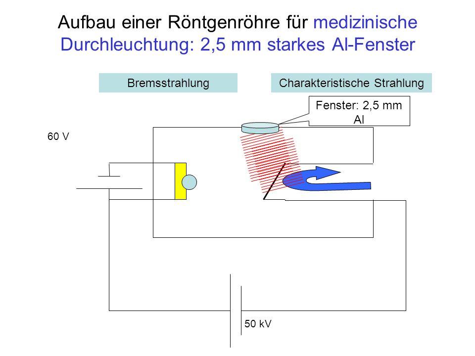 Aufbau einer Röntgenröhre für medizinische Durchleuchtung: 2,5 mm starkes Al-Fenster 50 kV 60 V BremsstrahlungCharakteristische Strahlung Fenster: 2,5
