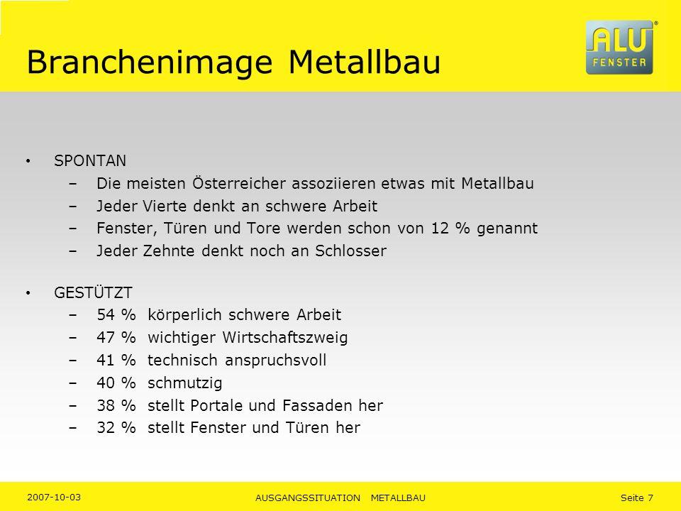 2007-10-03 AUSGANGSSITUATION METALLBAU Seite 7 Branchenimage Metallbau SPONTAN –Die meisten Österreicher assoziieren etwas mit Metallbau –Jeder Vierte denkt an schwere Arbeit –Fenster, Türen und Tore werden schon von 12 % genannt –Jeder Zehnte denkt noch an Schlosser GESTÜTZT –54 % körperlich schwere Arbeit –47 % wichtiger Wirtschaftszweig –41 % technisch anspruchsvoll –40 % schmutzig –38 % stellt Portale und Fassaden her –32 % stellt Fenster und Türen her