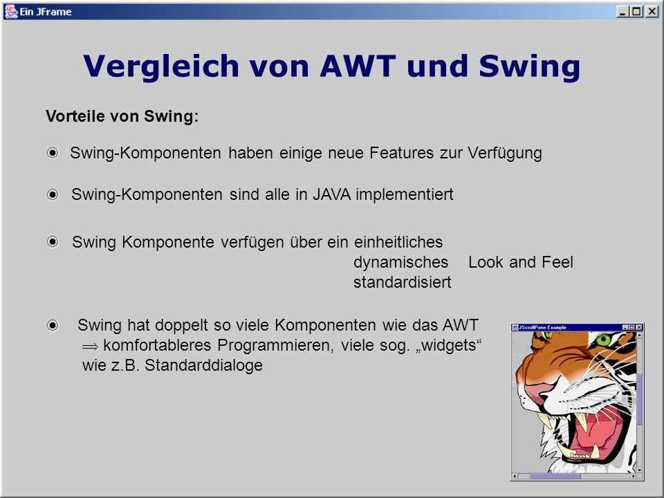 Vergleich von AWT und Swing Swing-Komponenten haben einige neue Features zur Verfügung Swing-Komponenten sind alle in JAVA implementiert Swing Komponente verfügen über ein einheitliches dynamisches Look and Feel standardisiert Swing hat doppelt so viele Komponenten wie das AWT komfortableres Programmieren, viele sog.