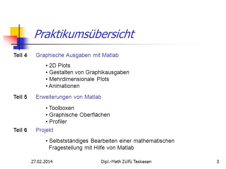 27.02.2014Dipl.-Math Zülfü Taskesen34 Programmieren switch Anweisung switch case Wert case {Wert1, Wert2,...} otherwise end n= mod ( floor ( rand (1)*10), 9)+1 switch n case {1,4,9} disp ( ist Quadratzahl ); case {2,3,5,7} disp ( ist Primzahl ); otherwise disp ( ist Kubikzahl ); end