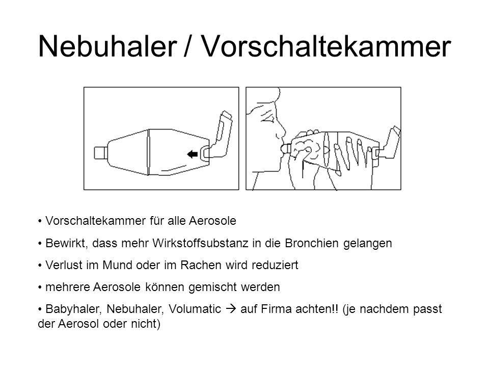 Nebuhaler / Vorschaltekammer Vorschaltekammer für alle Aerosole Bewirkt, dass mehr Wirkstoffsubstanz in die Bronchien gelangen Verlust im Mund oder im