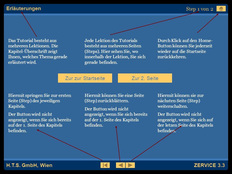 H.T.S. GmbH, Wien ZERVICE 3.3 Exit Tutorial für ZERVICE 3.3 2.
