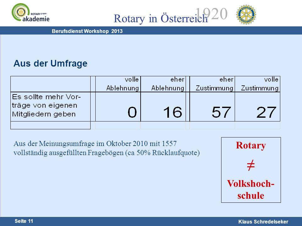 Harald Marschner Seite 11 Klaus Schredelseker Rotary in Österreich 1920 Berufsdienst Workshop 2013 Aus der Umfrage Aus der Meinungsumfrage im Oktober