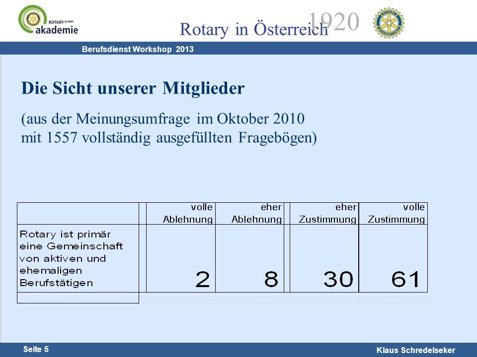 Harald Marschner Seite 5 Klaus Schredelseker Rotary in Österreich 1920 Berufsdienst Workshop 2013 Die Sicht unserer Mitglieder (aus der Meinungsumfrag